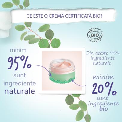 2 ce-inseamna-cosmetice-bio-urmare.png